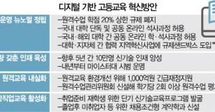정부..온라인 수업 규제 확 푼다 - 서울 경제